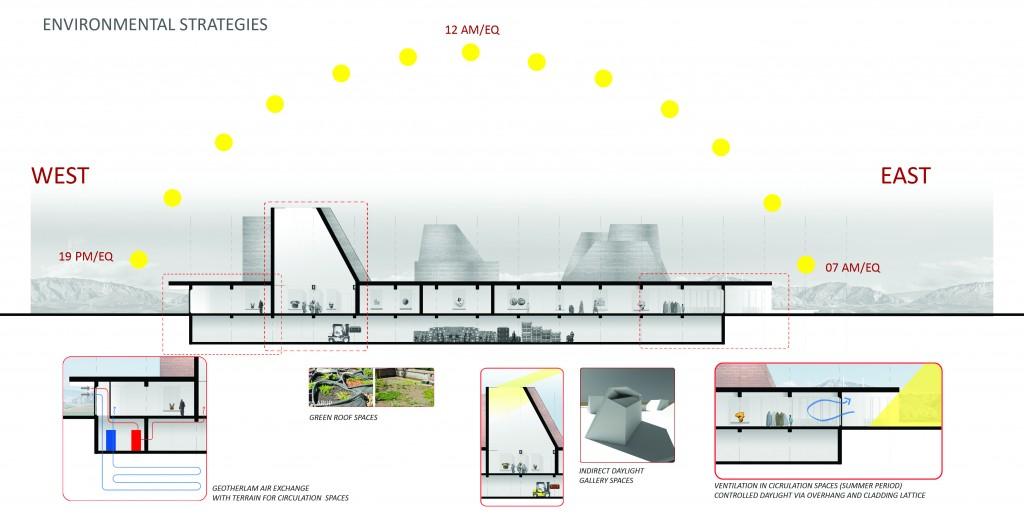 S-01 Sección Construcción _ Aut